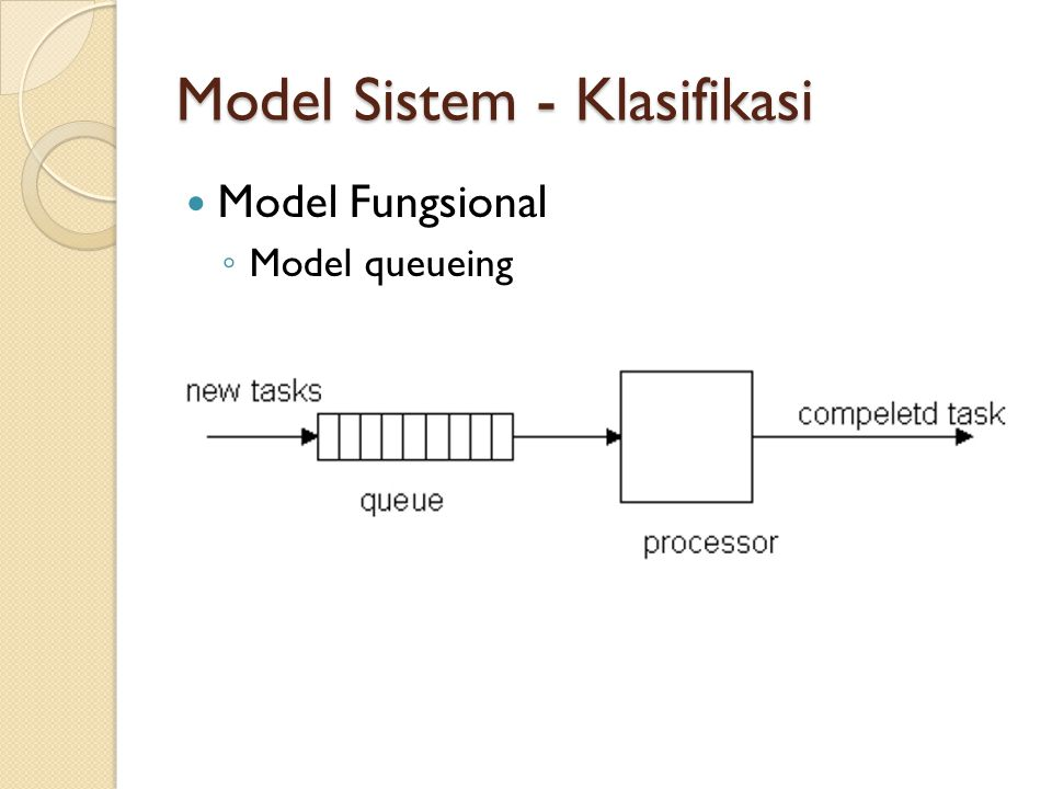 Model Sistem - Klasifikasi Model Fungsional ◦ Model queueing