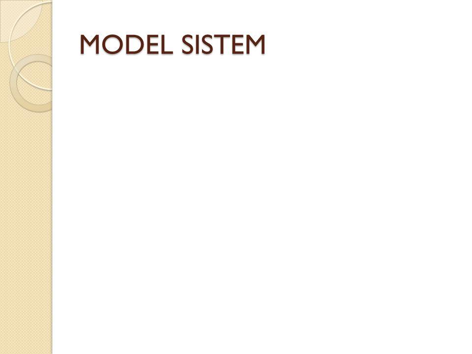 Model Sistem Pengukuran membutuhkan sebuah model untuk aplikasi yang akan dievaluasi Model adalah: ◦ Sebuah abstraksi atau penyederhanaan realita ◦ Mempunyai input dan output ◦ Menetapkan pemetaan (mapping) dari keadaan yang sebenarnya ke input dan output