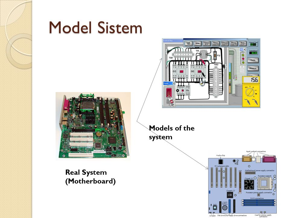 Model Sistem Real System (Motherboard) Models of the system