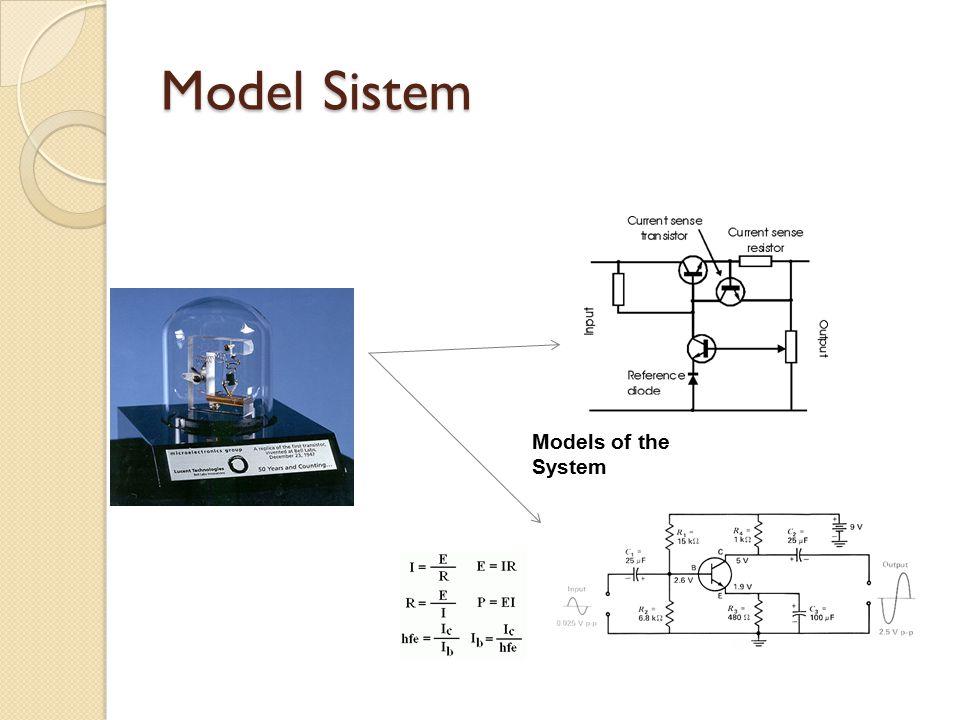 Model Sistem – Model dan Teori Masalah lain adalah level ketepatan dan dapat dipercayanya suatu pengukuran, seberapa besar suatu model yang kita miliki dan berapa banyak proses pengukuran yang dapat dilakukan terhadap model tersebut Kriteria Model: ◦ Model harus sesuai dengan teori yang sudah diterima secara luas ◦ Model harus formal dan memungkinkan ◦ Model menggunakan input yang terukur daripada harus mengestimasi dan mengeluarkan perkiraan yang subyektif ◦ Evaluasi model harus disengaja ◦ Model juga dapat digunakan untuk menentukan kriteria empiris