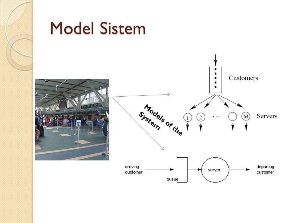 Model Sistem Simulation models of the system