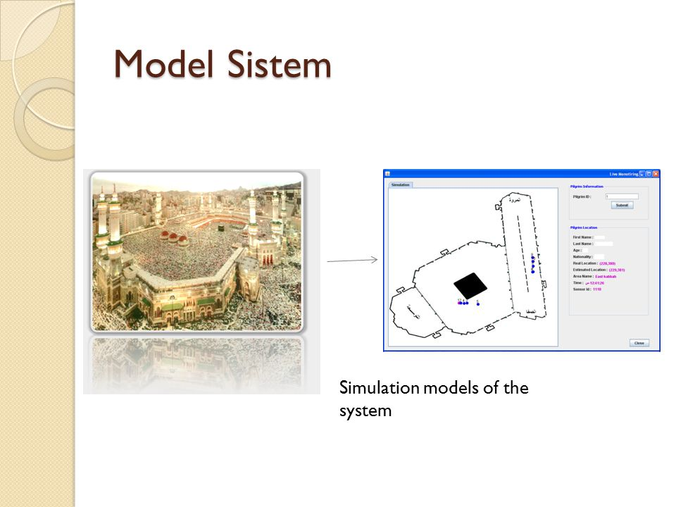 Model Sistem Simulation models of the system