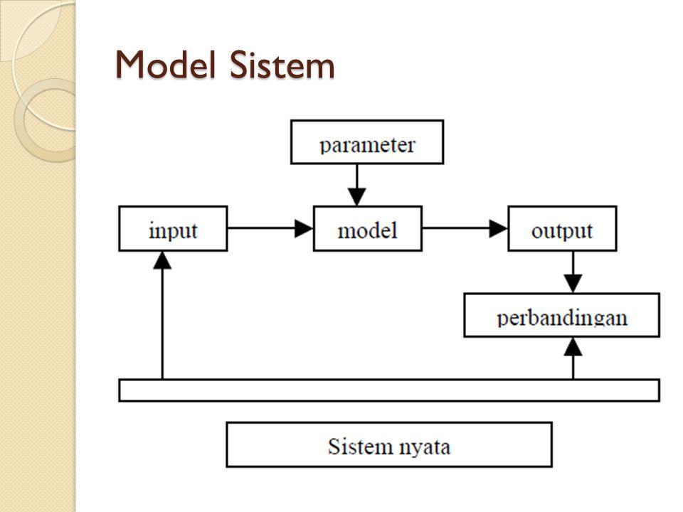 Model Sistem - Klasifikasi Sistem yang dianalisa sebaiknya harus didefinisikan dan dipahami secara detail.