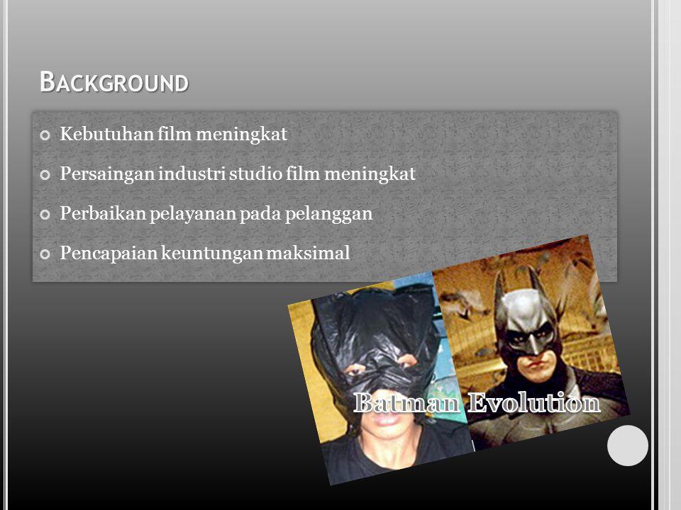 B ACKGROUND Kebutuhan film meningkat Persaingan industri studio film meningkat Perbaikan pelayanan pada pelanggan Pencapaian keuntungan maksimal Kebutuhan film meningkat Persaingan industri studio film meningkat Perbaikan pelayanan pada pelanggan Pencapaian keuntungan maksimal