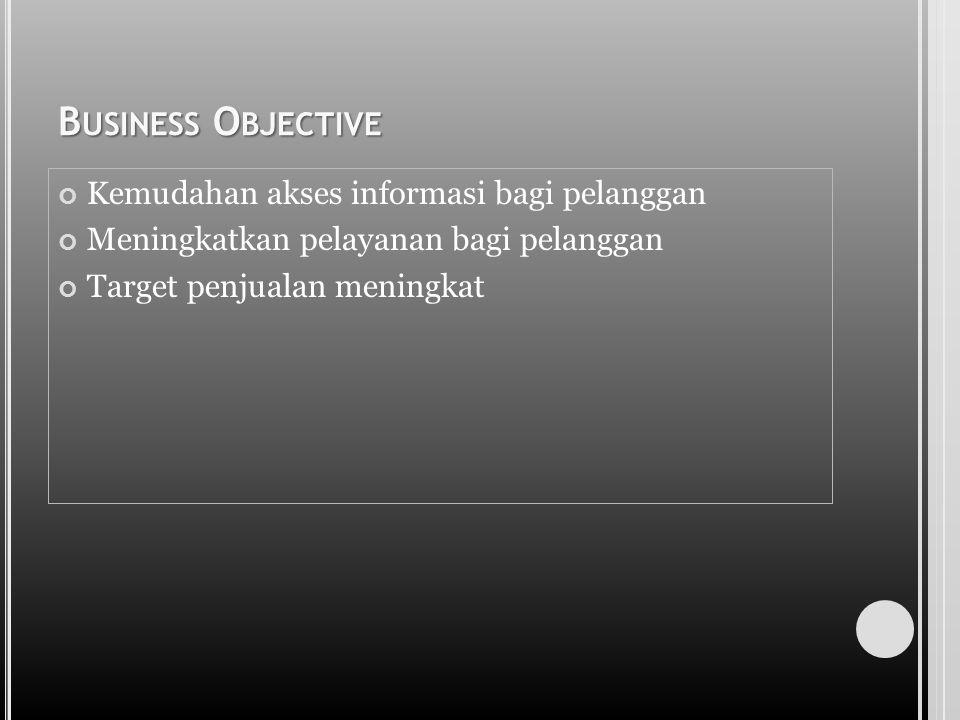 B USINESS O BJECTIVE Kemudahan akses informasi bagi pelanggan Meningkatkan pelayanan bagi pelanggan Target penjualan meningkat