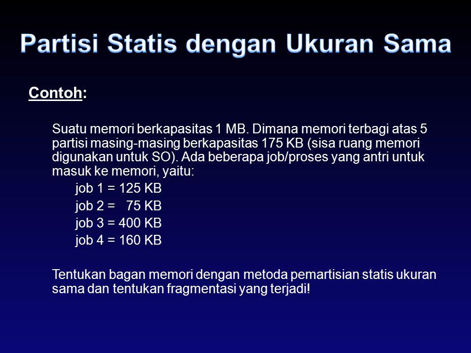 Contoh: Suatu memori berkapasitas 1 MB. Dimana memori terbagi atas 5 partisi masing-masing berkapasitas 175 KB (sisa ruang memori digunakan untuk SO).