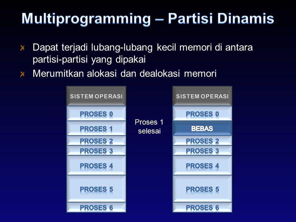 Dapat terjadi lubang-lubang kecil memori di antara partisi-partisi yang dipakai Merumitkan alokasi dan dealokasi memori Proses 1 selesai