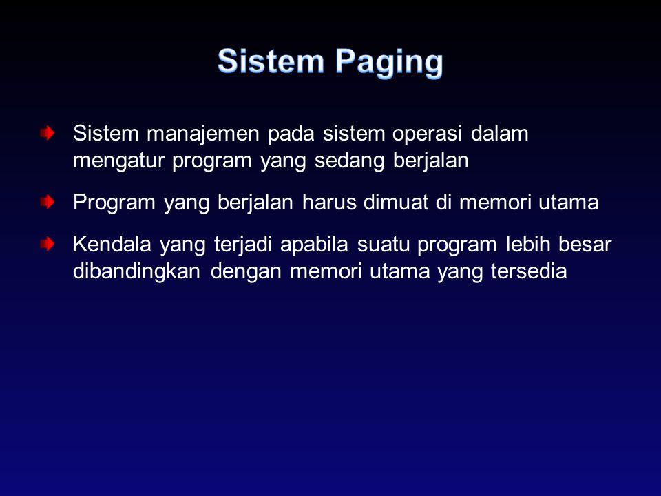 Sistem manajemen pada sistem operasi dalam mengatur program yang sedang berjalan Program yang berjalan harus dimuat di memori utama Kendala yang terja
