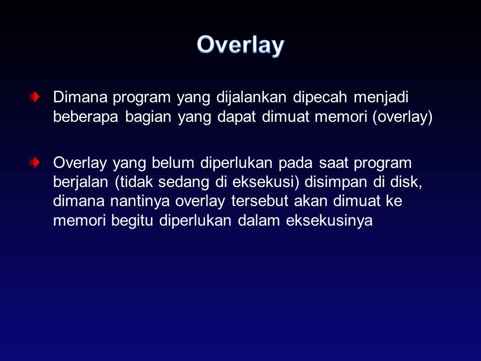 Dimana program yang dijalankan dipecah menjadi beberapa bagian yang dapat dimuat memori (overlay) Overlay yang belum diperlukan pada saat program berj