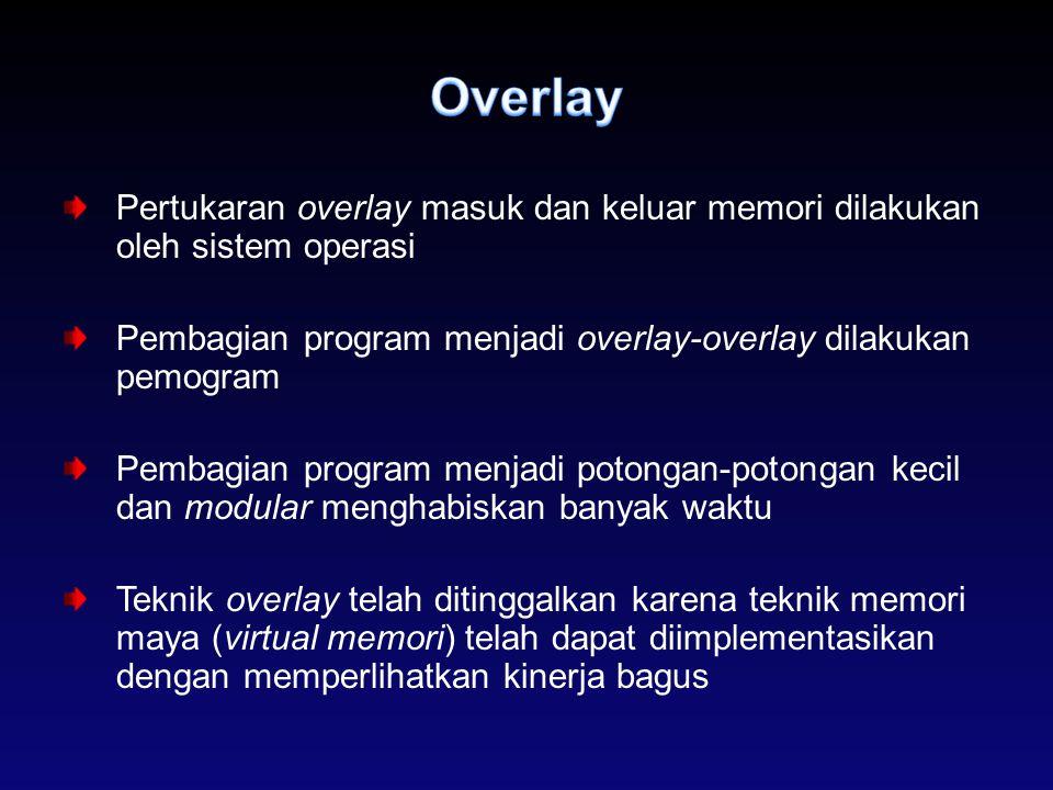 Pertukaran overlay masuk dan keluar memori dilakukan oleh sistem operasi Pembagian program menjadi overlay-overlay dilakukan pemogram Pembagian progra