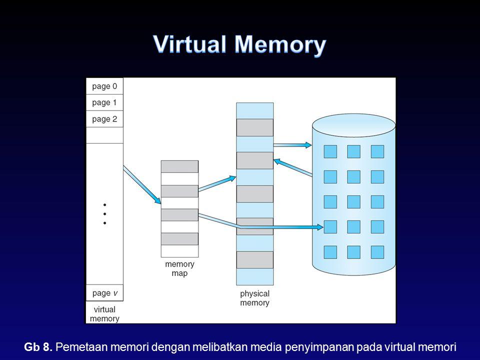 Gb 8. Pemetaan memori dengan melibatkan media penyimpanan pada virtual memori