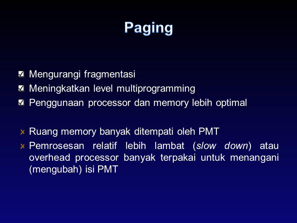Mengurangi fragmentasi Meningkatkan level multiprogramming Penggunaan processor dan memory lebih optimal Ruang memory banyak ditempati oleh PMT Pemros