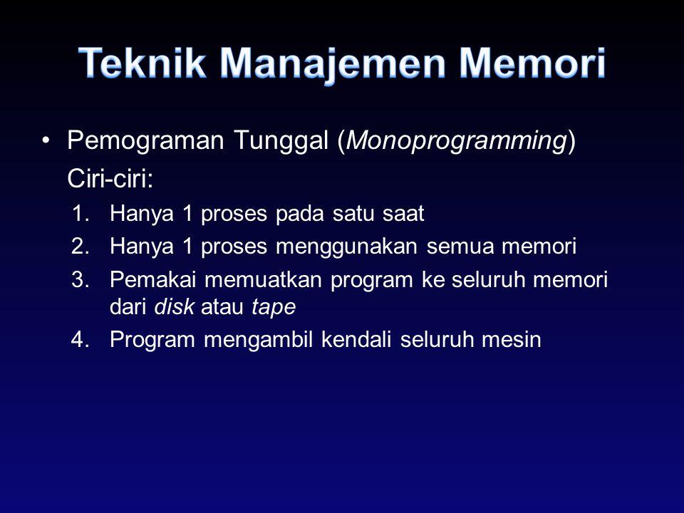 Pemograman Tunggal (Monoprogramming) Ciri-ciri: 1.Hanya 1 proses pada satu saat 2.Hanya 1 proses menggunakan semua memori 3.Pemakai memuatkan program