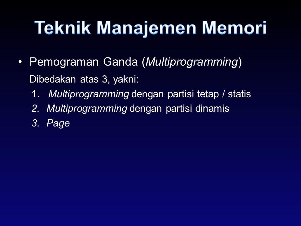 Pemograman Ganda (Multiprogramming) Dibedakan atas 3, yakni: 1.Multiprogramming dengan partisi tetap / statis 2.Multiprogramming dengan partisi dinami