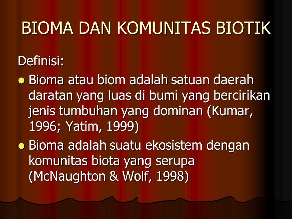 BIOMA DAN KOMUNITAS BIOTIK Definisi: Bioma atau biom adalah satuan daerah daratan yang luas di bumi yang bercirikan jenis tumbuhan yang dominan (Kumar, 1996; Yatim, 1999) Bioma adalah suatu ekosistem dengan komunitas biota yang serupa (McNaughton & Wolf, 1998)