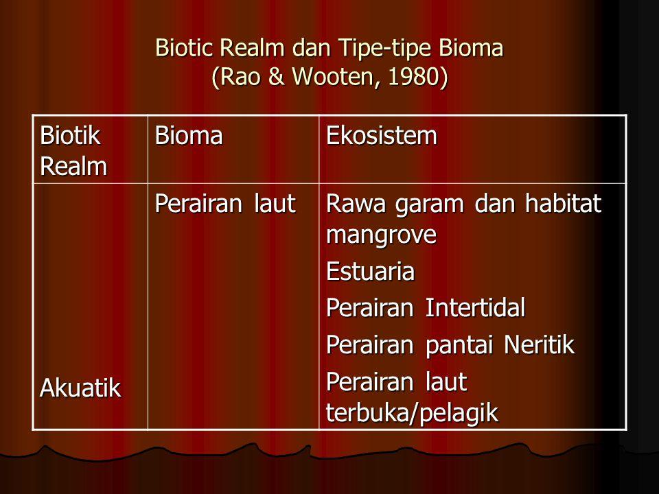 Biotic Realm dan Tipe-tipe Bioma (Rao & Wooten, 1980) Biotik Realm BiomaEkosistem Akuatik Perairan laut Rawa garam dan habitat mangrove Estuaria Perairan Intertidal Perairan pantai Neritik Perairan laut terbuka/pelagik