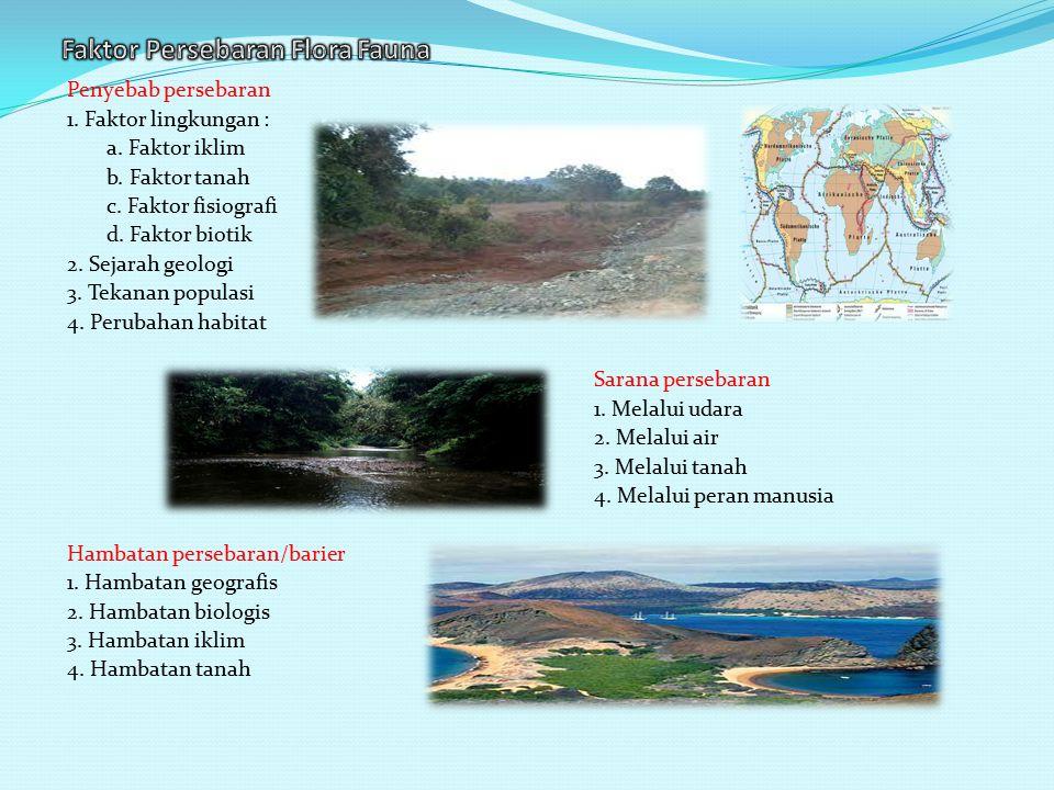Zoogeografi Indonesia : 1. Wilayah Oriental : Sumatera, Kalimantan, Jawa, Bali 2. Wilayah Australia : Papua, kep. Aru
