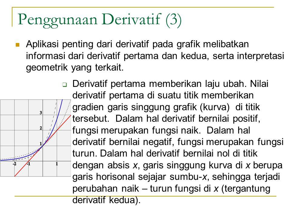 Penggunaan Derivatif (3) Aplikasi penting dari derivatif pada grafik melibatkan informasi dari derivatif pertama dan kedua, serta interpretasi geometr