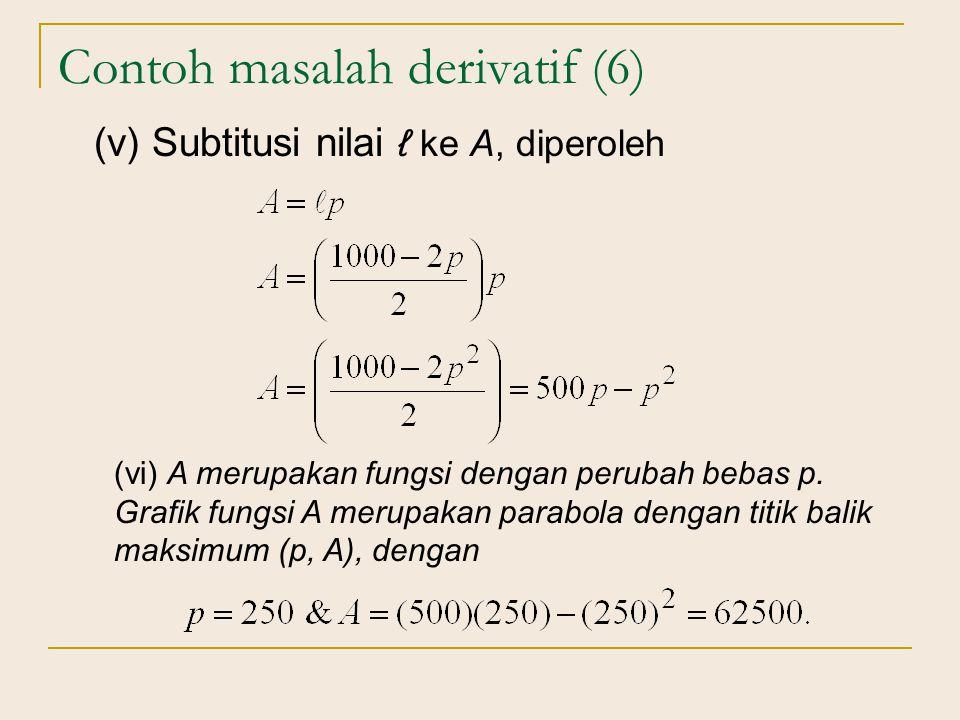 Contoh masalah derivatif (6) (v) Subtitusi nilai ℓ ke A, diperoleh (vi) A merupakan fungsi dengan perubah bebas p. Grafik fungsi A merupakan parabola