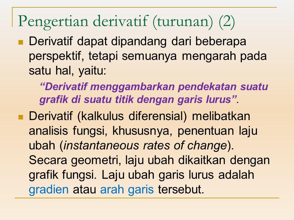 """Pengertian derivatif (turunan) (2) Derivatif dapat dipandang dari beberapa perspektif, tetapi semuanya mengarah pada satu hal, yaitu: """"Derivatif mengg"""