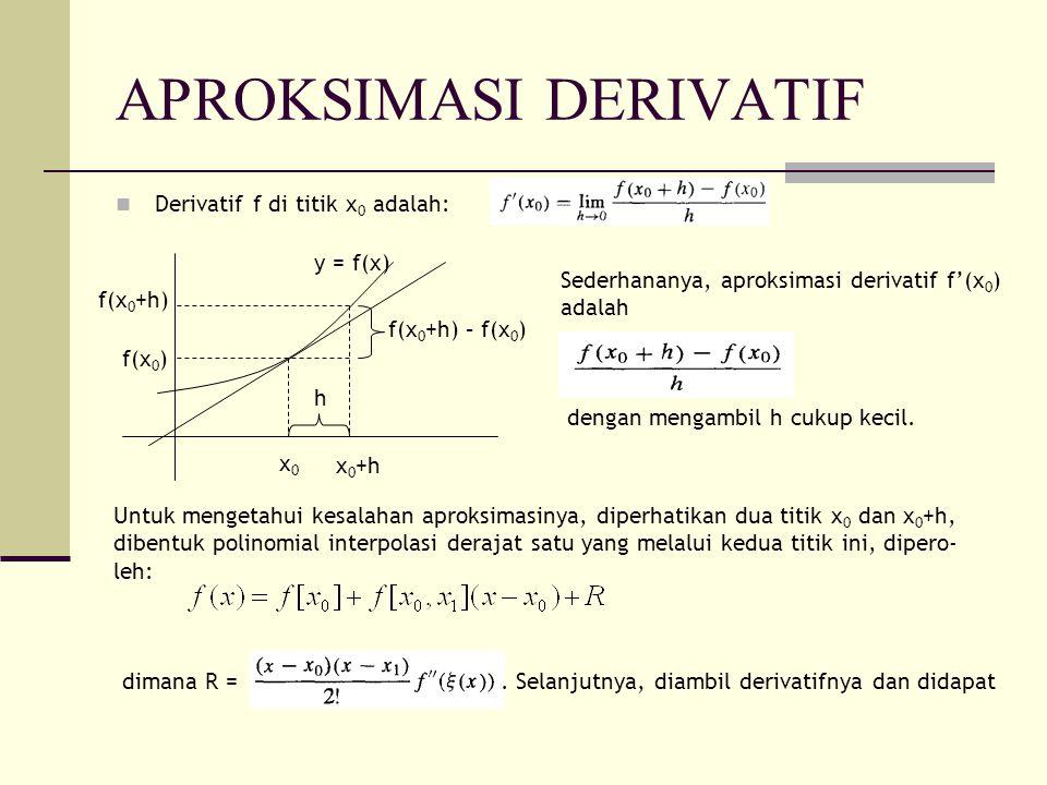 APROKSIMASI DERIVATIF Derivatif f di titik x 0 adalah: y = f(x) x0x0 x 0 +h f(x 0 ) f(x 0 +h) f(x 0 +h) – f(x 0 ) h Sederhananya, aproksimasi derivati