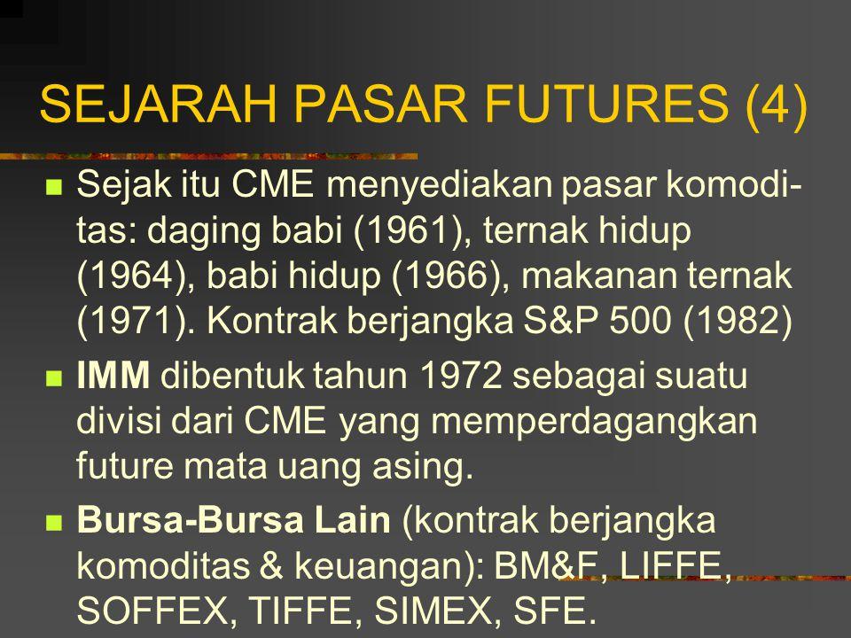 SEJARAH PASAR FUTURES (3) Tahun 1874 berdiri CPE (aset dasar: mentega, telur, unggas, produk pertanian lain).