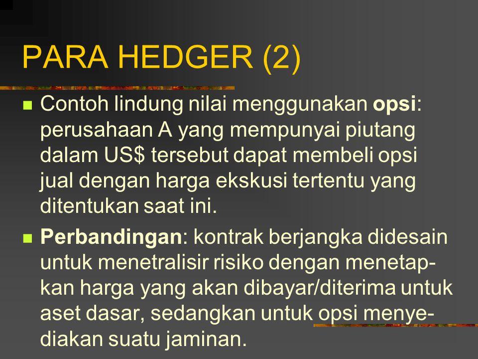 PARA HEDGER (1) Pasar futures awalnya dibentuk untuk memenuhi kebutuhan para hedger.