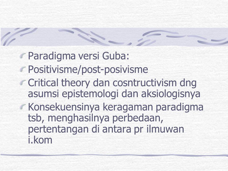 Paradigma versi Guba: Positivisme/post-posivisme Critical theory dan cosntructivism dng asumsi epistemologi dan aksiologisnya Konsekuensinya keragaman
