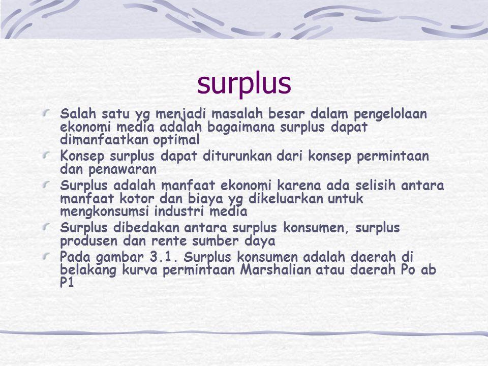 surplus Salah satu yg menjadi masalah besar dalam pengelolaan ekonomi media adalah bagaimana surplus dapat dimanfaatkan optimal Konsep surplus dapat d