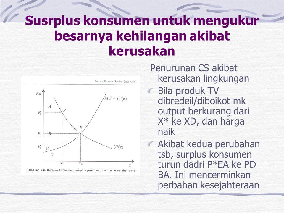 Susrplus konsumen untuk mengukur besarnya kehilangan akibat kerusakan Penurunan CS akibat kerusakan lingkungan Bila produk TV dibredeil/diboikot mk ou