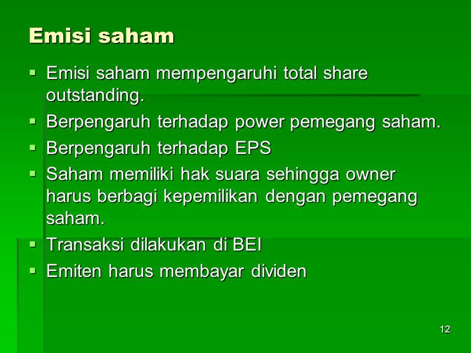 12 Emisi saham  Emisi saham mempengaruhi total share outstanding.