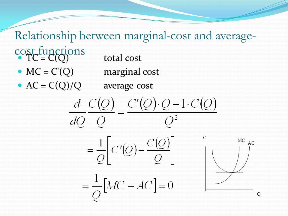 Relationship between marginal-cost and average- cost functions TC = C(Q) total cost MC = C'(Q) marginal cost AC = C(Q)/Q average cost C MC AC Q