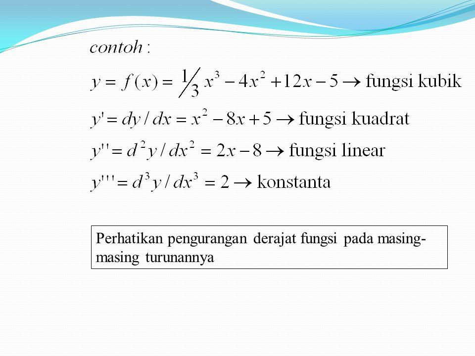 Perhatikan pengurangan derajat fungsi pada masing- masing turunannya