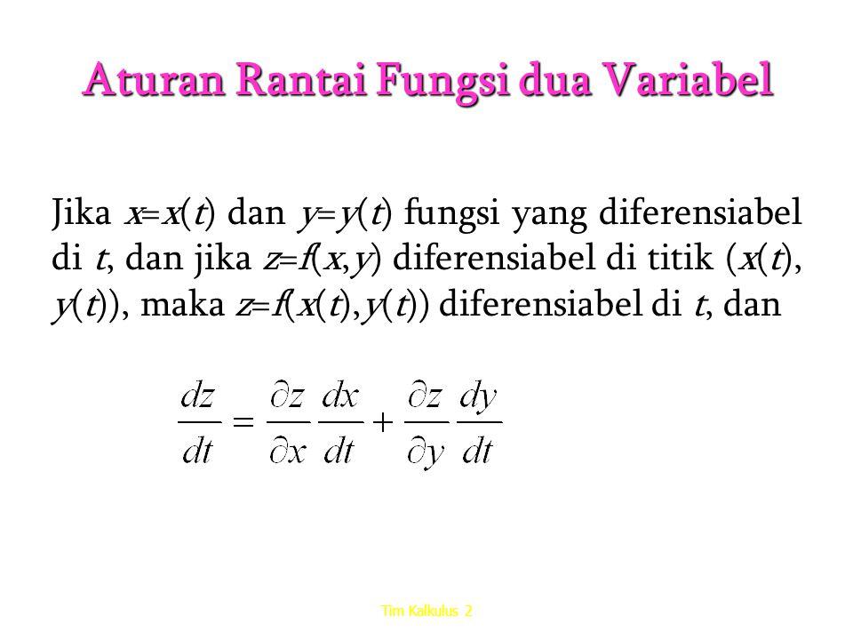 Turunan Fungsi Implisit Tiga Variabel Theorema Jika F(x,y,z)=0 fungsi implisit, fungsi dua variabel x dan y differensiabel sedemikian hingga z=f(x,y), untuk setiap x,y dalam domain fungsi, maka Tim Kalkulus 2
