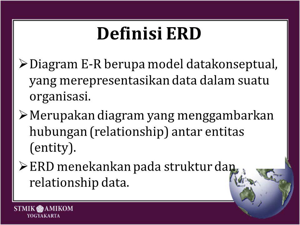 Definisi ERD  Diagram E-R berupa model datakonseptual, yang merepresentasikan data dalam suatu organisasi.  Merupakan diagram yang menggambarkan hub