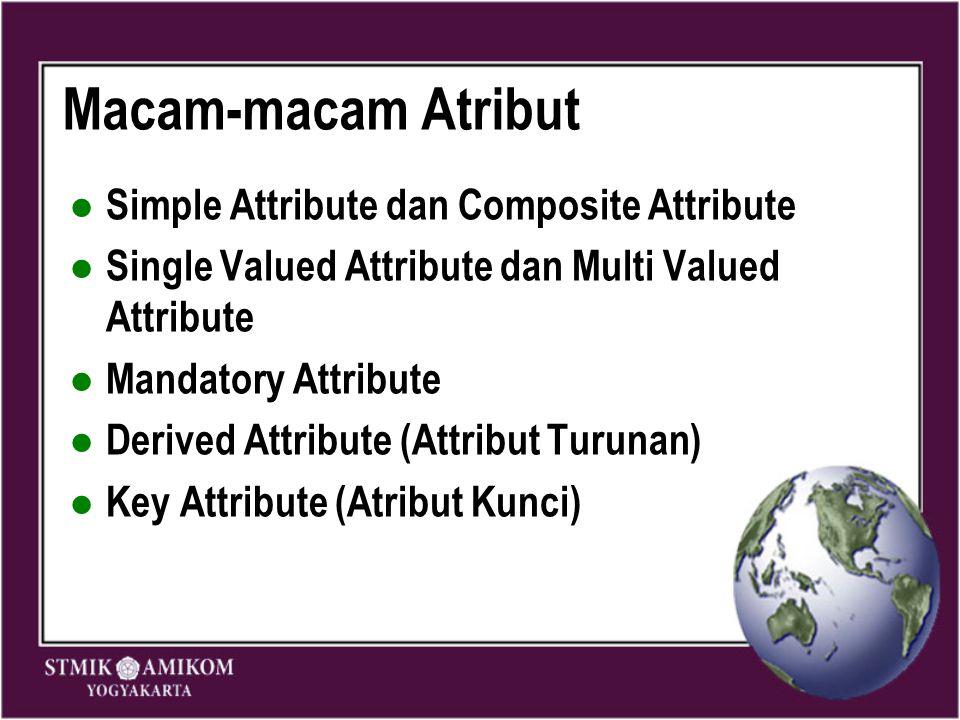 Simple Attribute dan Composite Attribute Atribut sederhana/ Simple Attribute : atribut yang tidak dapat dibagi-bagi menjadi atribut yang lebih mendasar.
