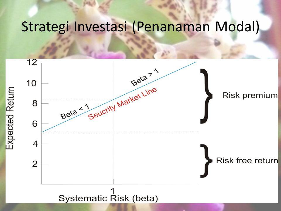 Strategi Investasi (Penanaman Modal)