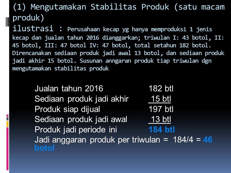(1) Mengutamakan Stabilitas Produk (satu macam produk) ilustrasi : Perusahaan kecap yg hanya memproduksi 1 jenis kecap dan jualan tahun 2016 dianggark