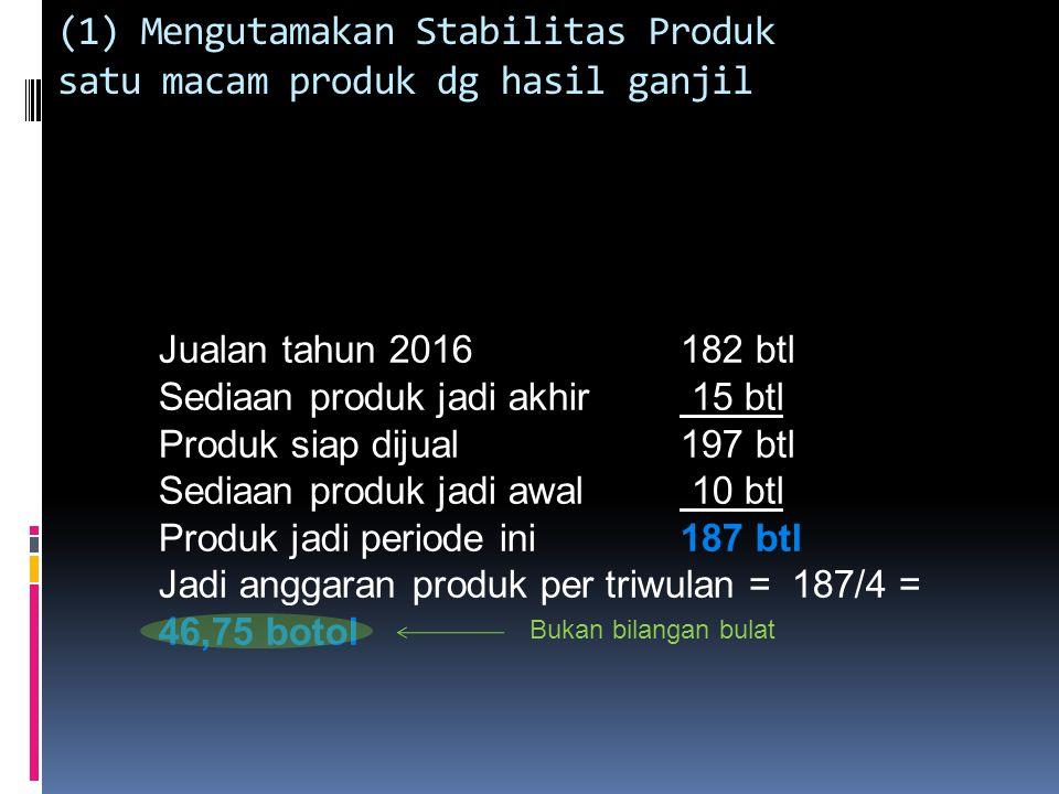 (1) Mengutamakan Stabilitas Produk satu macam produk dg hasil ganjil Jualan tahun 2016182 btl Sediaan produk jadi akhir 15 btl Produk siap dijual197 b
