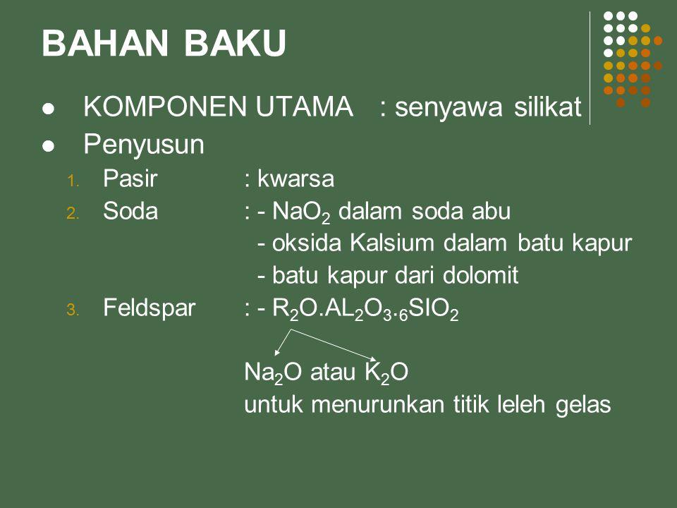 BAHAN BAKU KOMPONEN UTAMA : senyawa silikat Penyusun 1.
