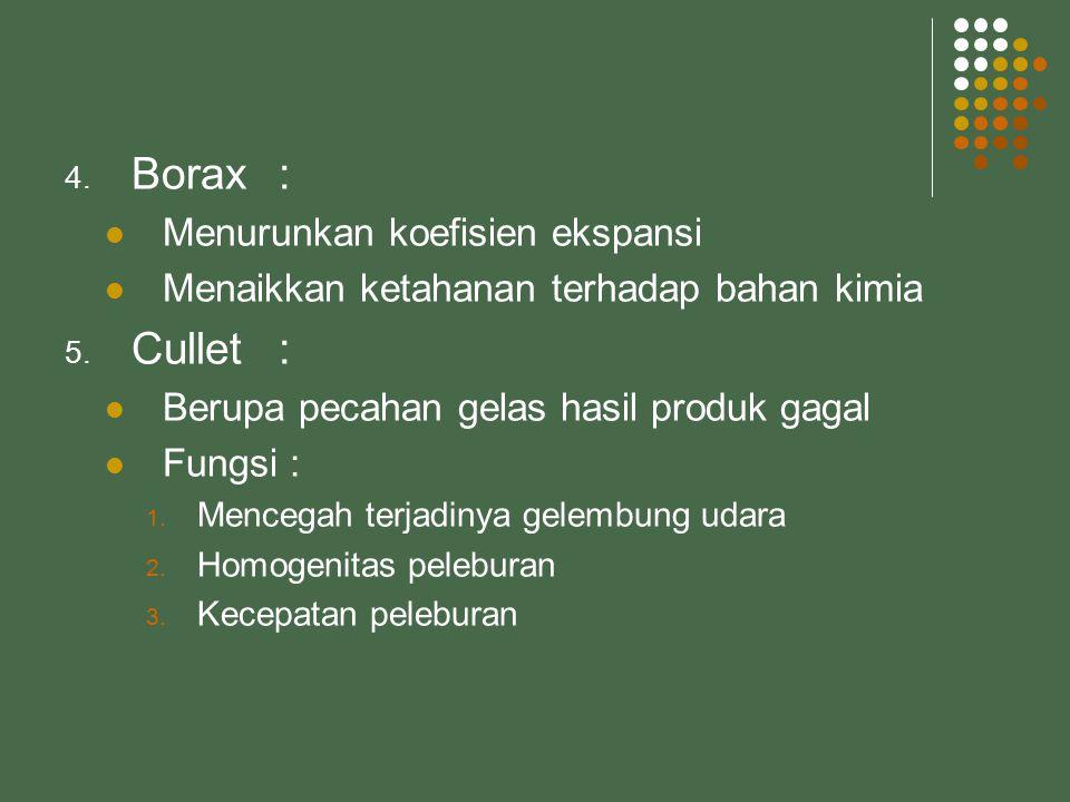 4.Borax : Menurunkan koefisien ekspansi Menaikkan ketahanan terhadap bahan kimia 5.