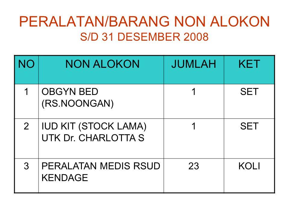 PERALATAN/BARANG NON ALOKON S/D 31 DESEMBER 2008 NO NON ALOKONJUMLAHKET 1OBGYN BED (RS.NOONGAN) 1SET 2IUD KIT (STOCK LAMA) UTK Dr.
