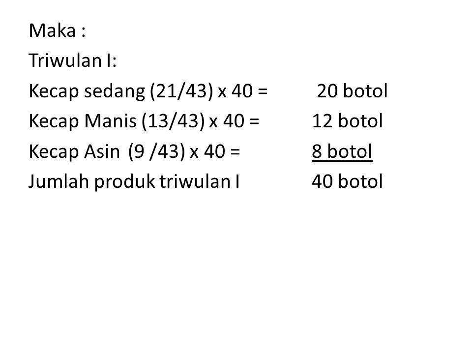 Maka : Triwulan I: Kecap sedang (21/43) x 40 = 20 botol Kecap Manis (13/43) x 40 = 12 botol Kecap Asin (9 /43) x 40 = 8 botol Jumlah produk triwulan I40 botol