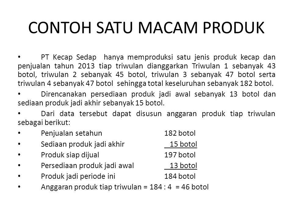 CONTOH SATU MACAM PRODUK PT Kecap Sedap hanya memproduksi satu jenis produk kecap dan penjualan tahun 2013 tiap triwulan dianggarkan Triwulan 1 sebanyak 43 botol, triwulan 2 sebanyak 45 botol, triwulan 3 sebanyak 47 botol serta triwulan 4 sebanyak 47 botol sehingga total keseluruhan sebanyak 182 botol.