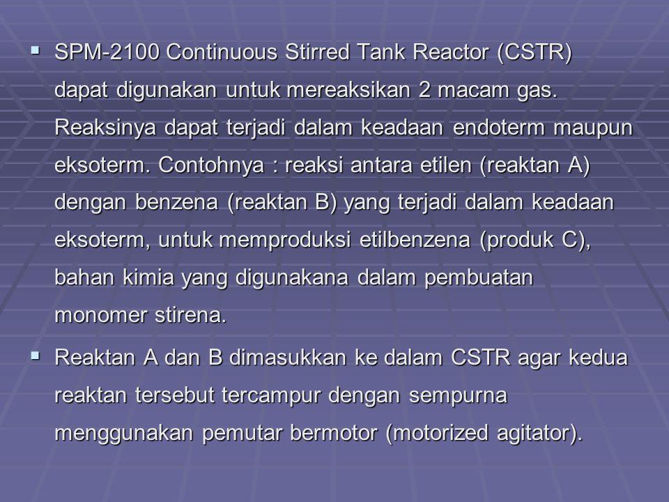 Pada CSTR di samping yang terjadi adalah reaksi tunggal dalam keadaan eksoterm yang tidak dapat balik (irreversible).