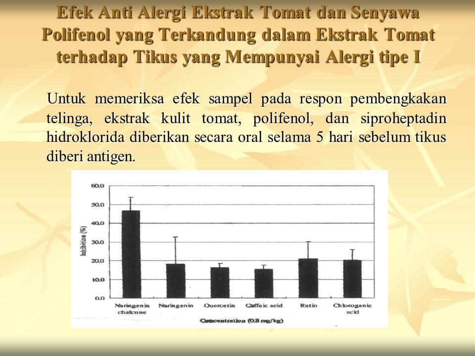 Efek Anti Alergi Ekstrak Tomat dan Senyawa Polifenol yang Terkandung dalam Ekstrak Tomat terhadap Tikus yang Mempunyai Alergi tipe I Untuk memeriksa e