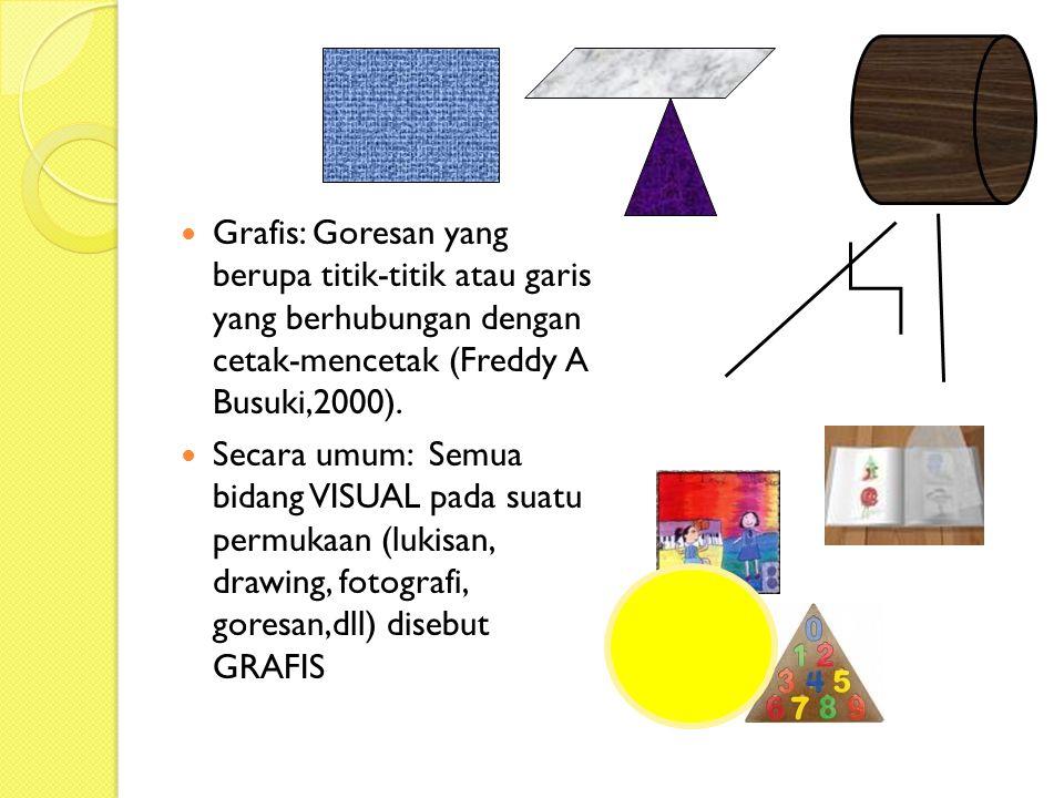 Gambar, foto, film, transparansi, bagan, diagram, ilustrasi teks, animasi, dll.