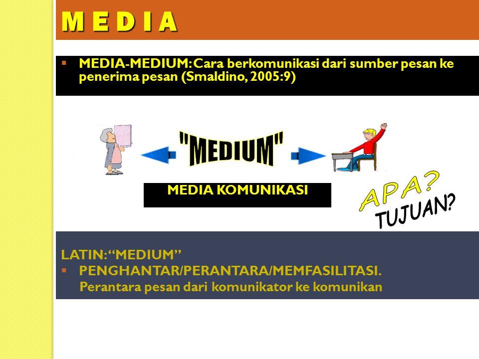 M E D I A  MEDIA-MEDIUM: Cara berkomunikasi dari sumber pesan ke penerima pesan (Smaldino, 2005:9) LATIN: MEDIUM  PENGHANTAR/PERANTARA/MEMFASILITASI.