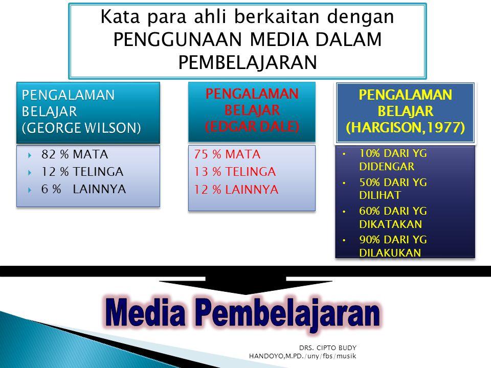  82 % MATA  12 % TELINGA  6 % LAINNYA  82 % MATA  12 % TELINGA  6 % LAINNYA Kata para ahli berkaitan dengan PENGGUNAAN MEDIA DALAM PEMBELAJARAN 75 % MATA 13 % TELINGA 12 % LAINNYA 75 % MATA 13 % TELINGA 12 % LAINNYA PENGALAMAN BELAJAR (EDGAR DALE) PENGALAMAN BELAJAR (HARGISON,1977) PENGALAMAN BELAJAR (HARGISON,1977) 10% DARI YG DIDENGAR 50% DARI YG DILIHAT 60% DARI YG DIKATAKAN 90% DARI YG DILAKUKAN 10% DARI YG DIDENGAR 50% DARI YG DILIHAT 60% DARI YG DIKATAKAN 90% DARI YG DILAKUKAN DRS.