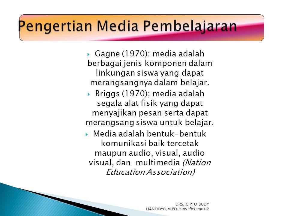  Gagne (1970): media adalah berbagai jenis komponen dalam linkungan siswa yang dapat merangsangnya dalam belajar.